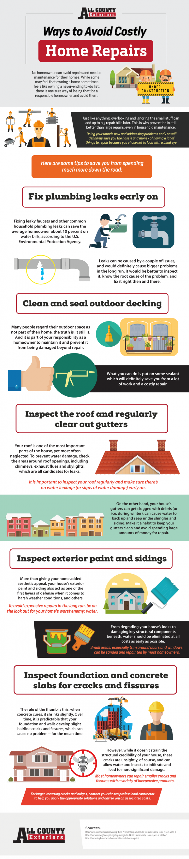 Ways-to-Avoid-Costly-Home-Repairs